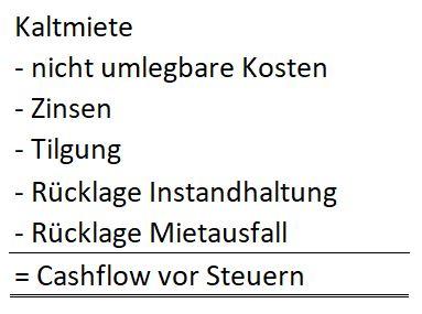 Immobilien Kalkulationstool - Berechnung Cashflow vor Steuern