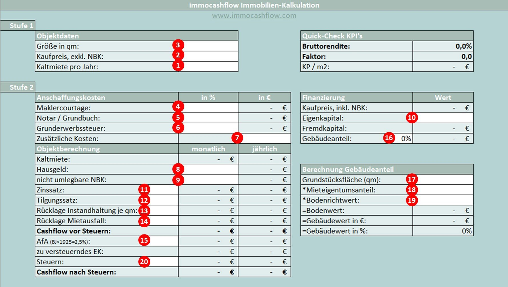 Immobilien Kalkulationstool - Übersicht