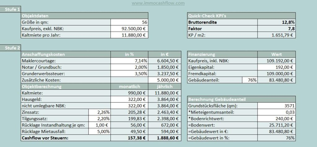 immocashflow Immobilien-Kalkulation Investment Nr. 3
