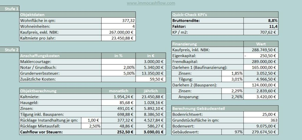 Kalkulation Mehrfamilienhaus in Bernburg