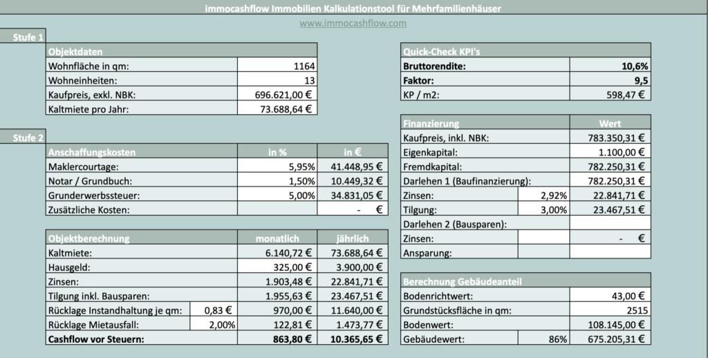 Kalkulation Investment Nr. 6 - Praxen-Centrum Bernburg, Immobilien Co-Investment
