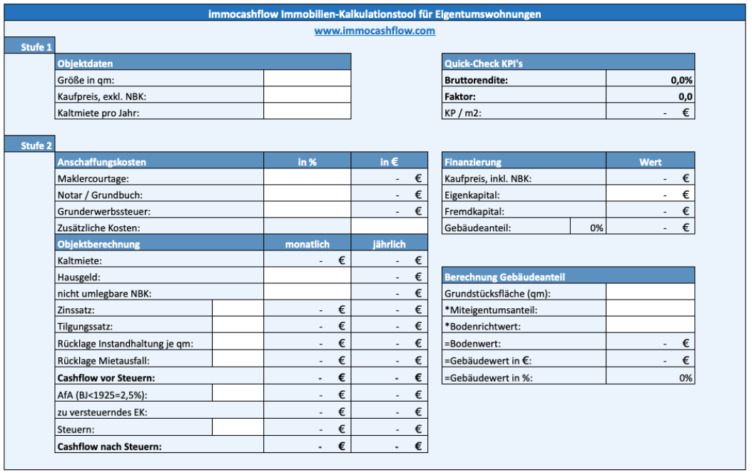 Immobilien-Kalkulationstool für ETWs - Renditerechner