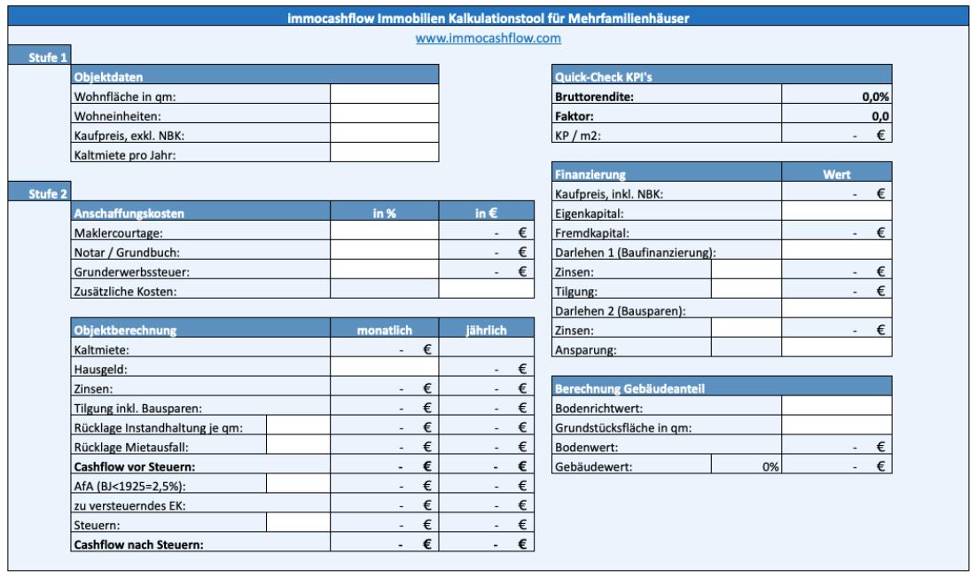 Immobilien-Kalkulationstool für MFHs - Renditerechner