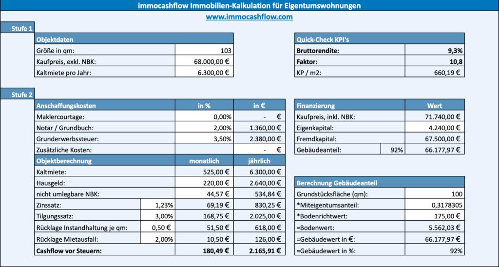 Cashflow-Berechnung Buy&Hold Investment Nr. 7 | immocashflow
